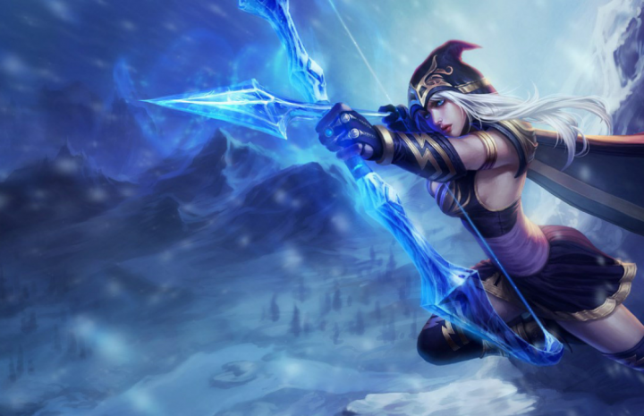 Some basic things to learn about league of legends